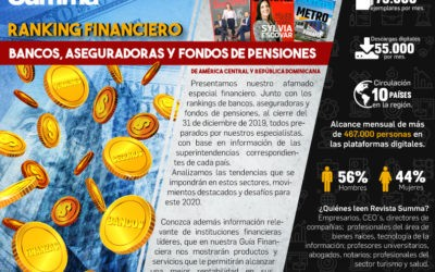 Ranking Financiero