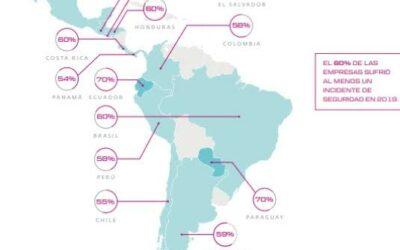 Solo el 33% de las empresas de América Latina cuenta con un plan de continuidad de negocio