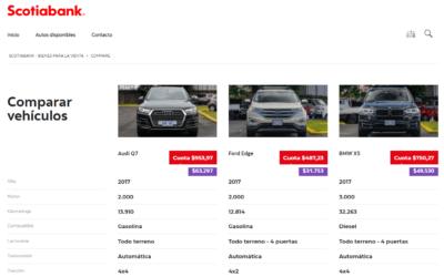 Scotiabank Costa Rica lanza nueva plataforma digital para facilitar compra de vehículos reposeídos