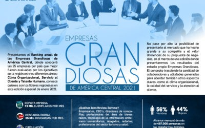 Empresas Grandiosas de América Central 2021 | Sinopsis Enero