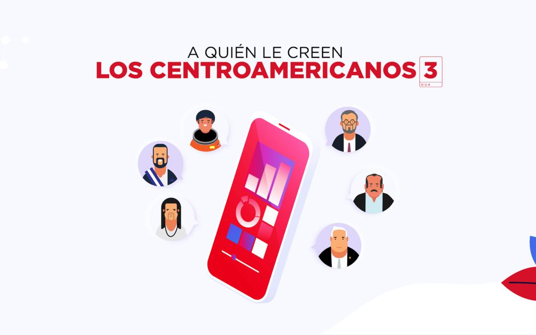 Estudio ¿A quién le creen los centroamericanos?